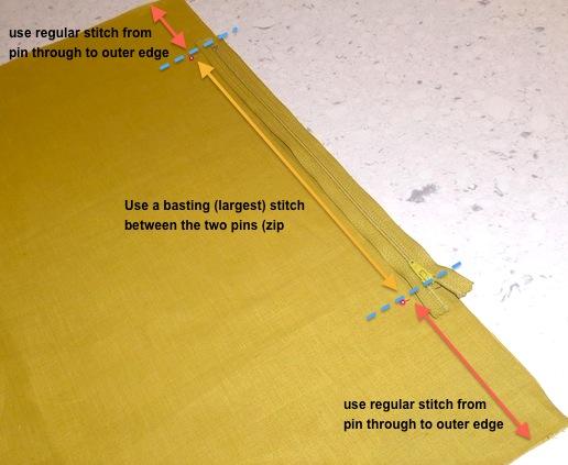 Placing zip